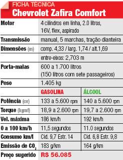 Tamanho 233 Fundamental Motor Show