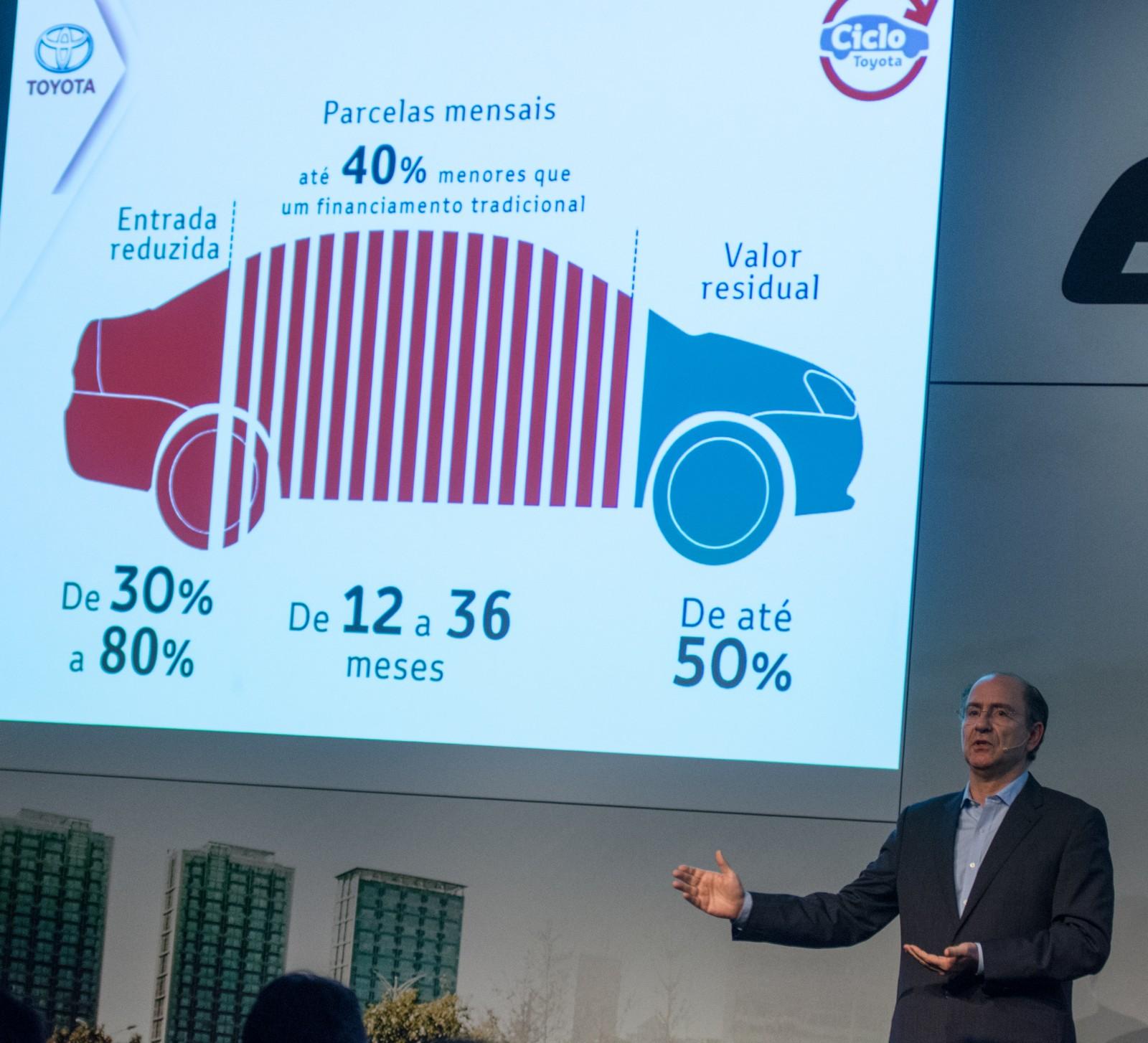 Miguel Fonseca apresenta o Ciclo Toyota em Atibaia (SP)